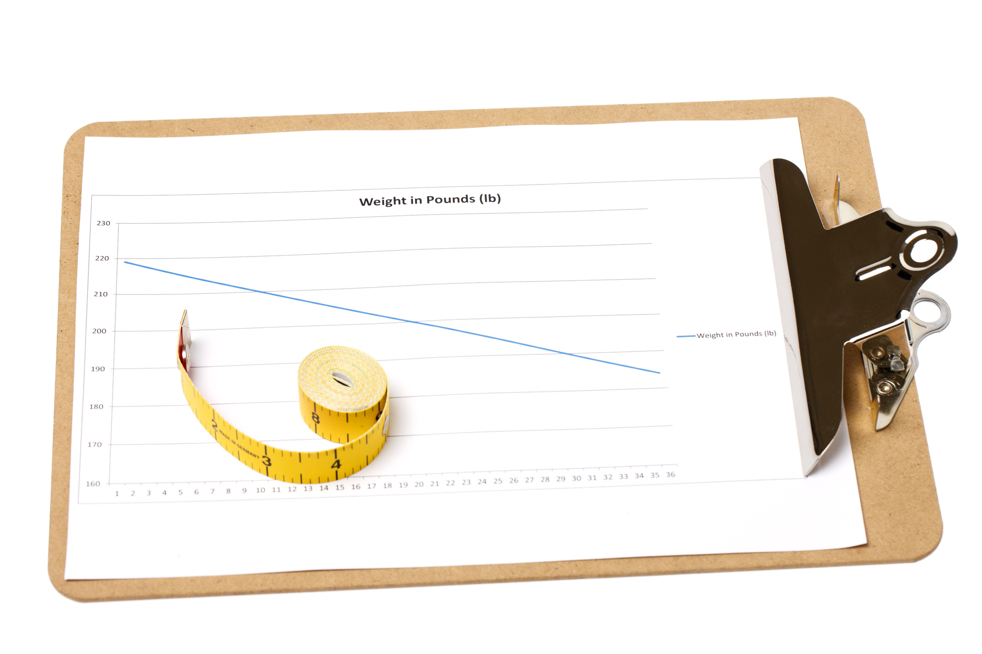 How to Create and Use a Personal Weight Loss Chart